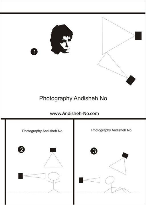 آموزش عکاسی و نورپردازی آتلیه ای - Education and related photography ( Andisheh No )