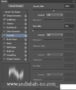 create abstract images 5 255x300 - نحوه ساخت تصاویر انتزاعی