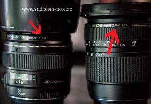 meaning of numbers on the lens of photography 4 300x207 - Meaning of numbers on the lens of photography (4)