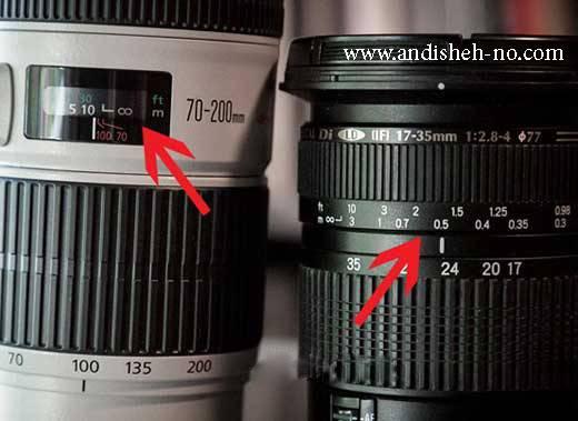 مقاله ای در رابطه با اعداد روی لنز عکاسی