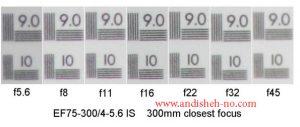 sharp photography 3 300x127 - Sharp photography (3)