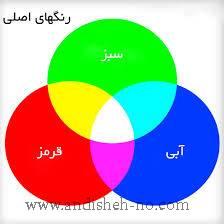 مقاله ای در رابطه با چرخه ی رنگ در عکاسی