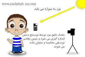types of metering on a photographic camera andisheh no11 300x200 - انواع نورسنجی در دوربین عکاسی