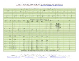 1 4 300x232 - قیمت خدمات عکاسی و فیلمبرداری مجالس عروسی