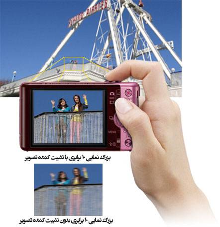 optical zoom1 - استبلیزر چیست و کاربرد آن